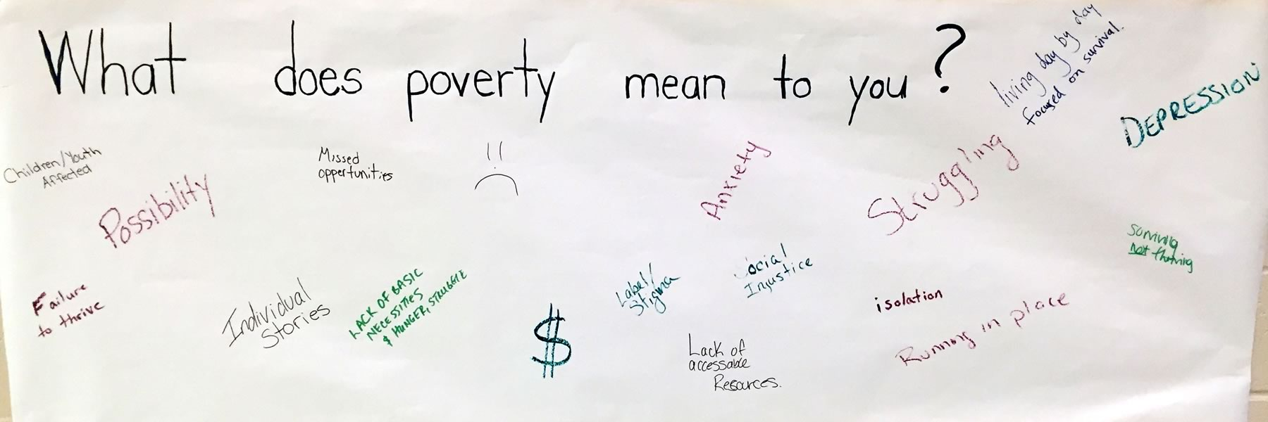 What Does Poverty Mean to You